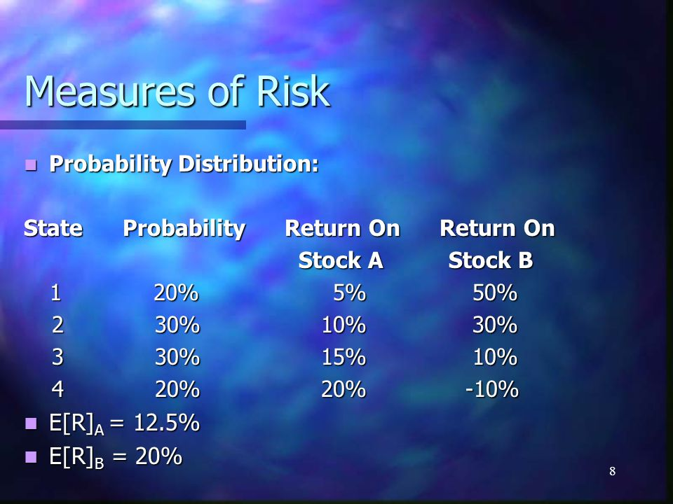 Measures of Risk E[R]A = 12.5% E[R]B = 20% Probability Distribution: